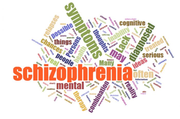 Шизофренія