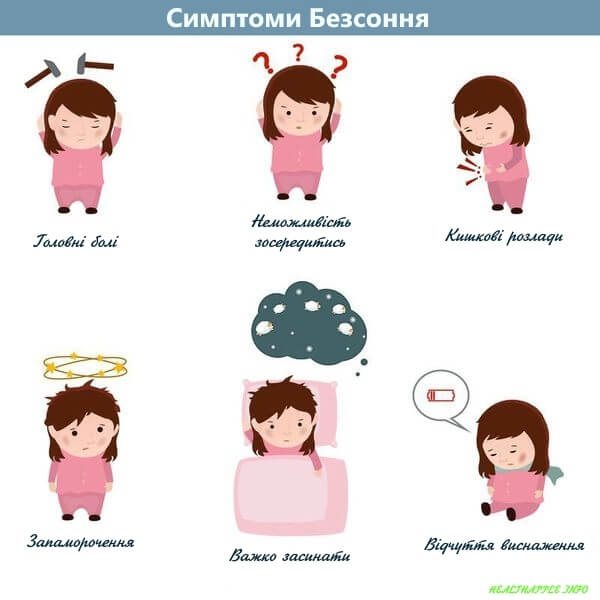 Симптоми безсоння