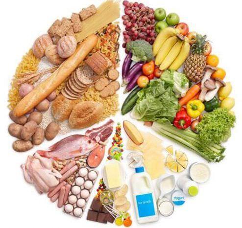 Принципы здорового питания: режим и продукты