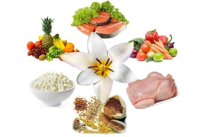 Дієта 6 пелюсток: меню на період схуднення